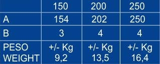 weight_fratelli_D2_150-200-250